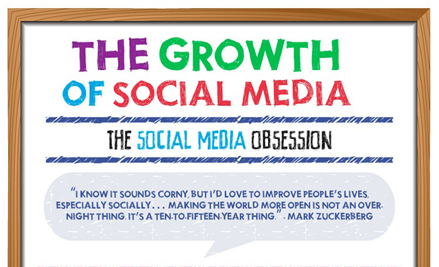 Infographic: The Growth of Social Media in 2014 for Financial and ...