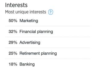 Twitter Unique Interests