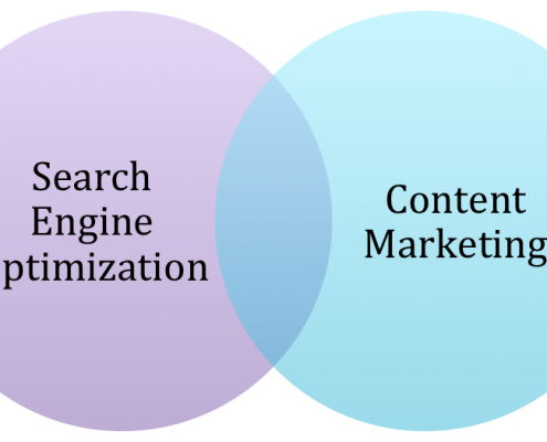 Search Engine Optimization : Content Marketing for Advisors
