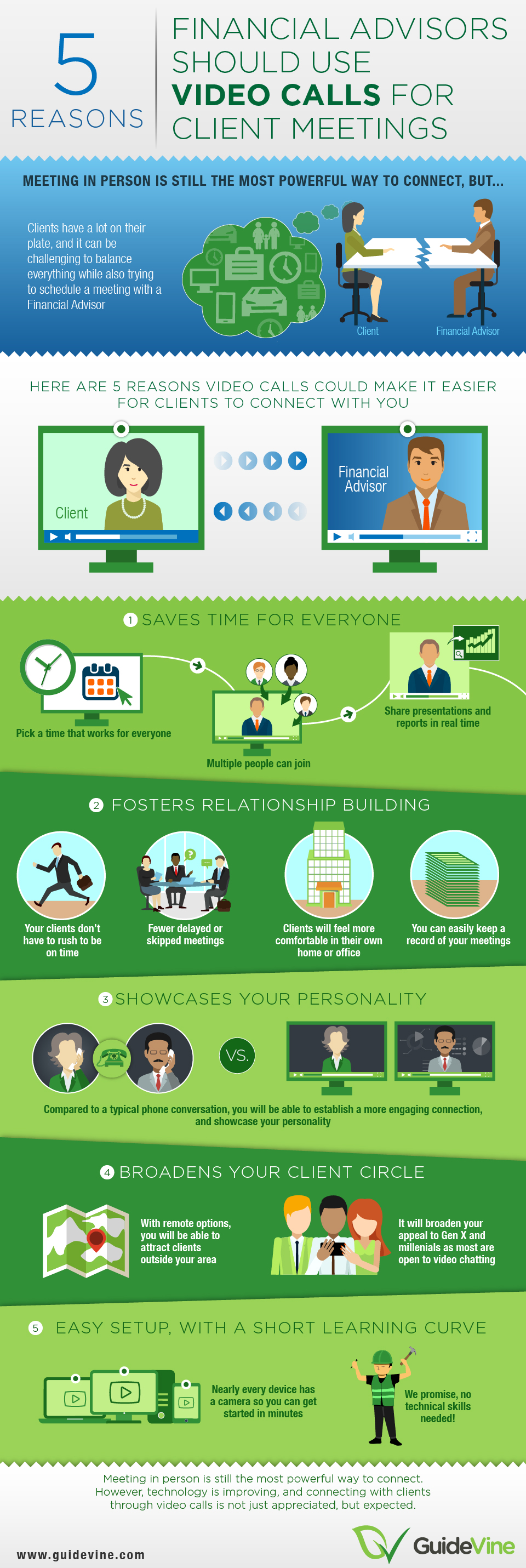 Infographic: 5 Reasons Financial Advisors Should Use Video Calls for Client Meetings