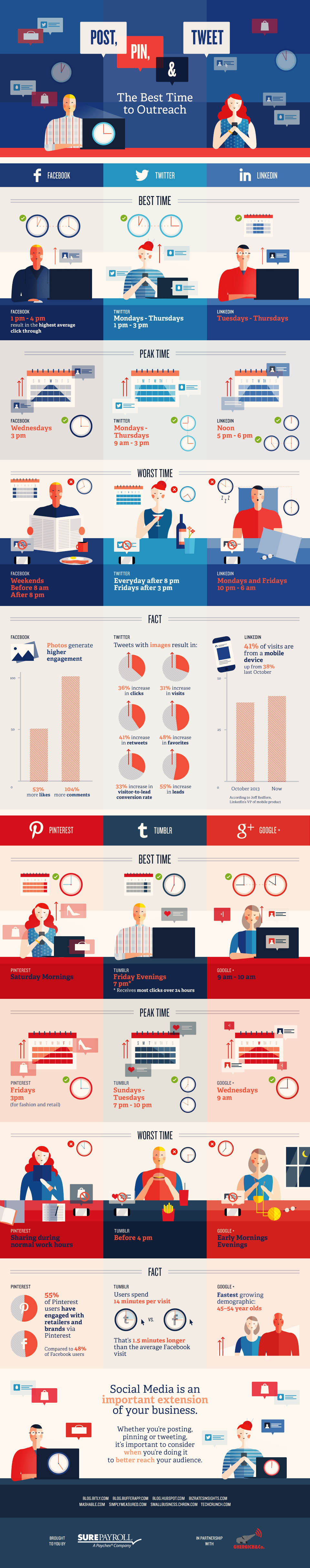 Advisors: Reach your Prospects by Posting at Optimal Times Infographic