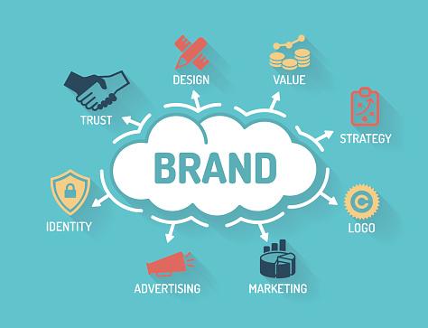 3 Reasons Every Financial Advisor needs a Logo