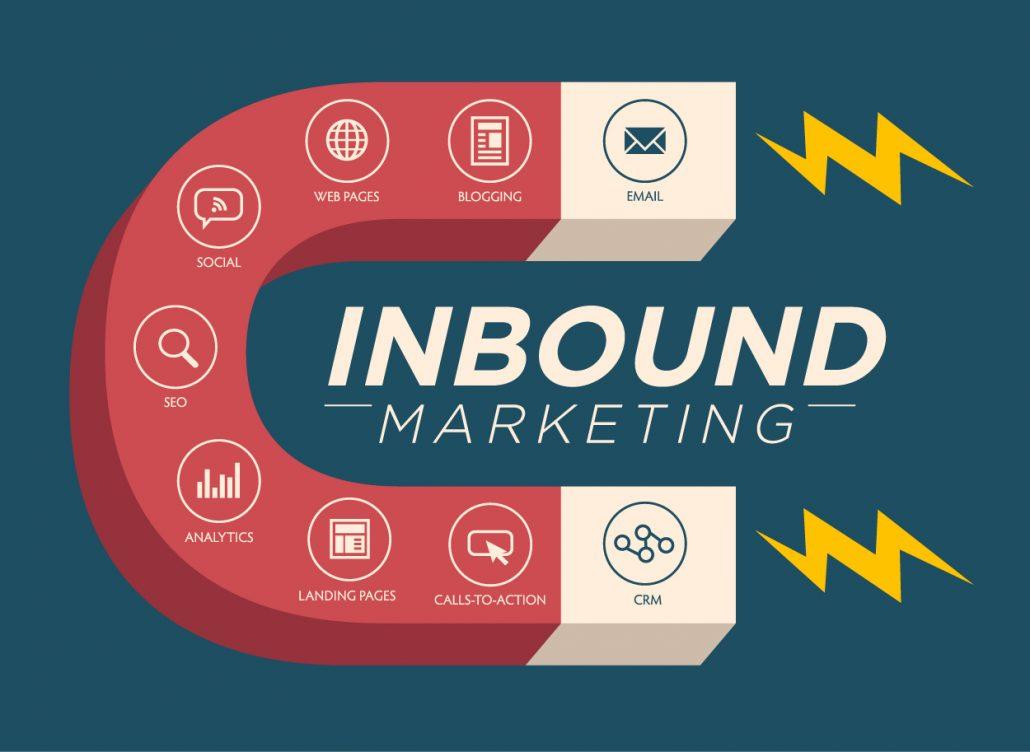 Inbound vs Outbound Marketing for Financial Advisors